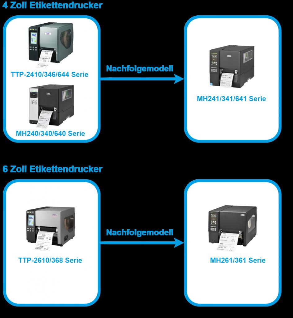 tsc-industriedrucker