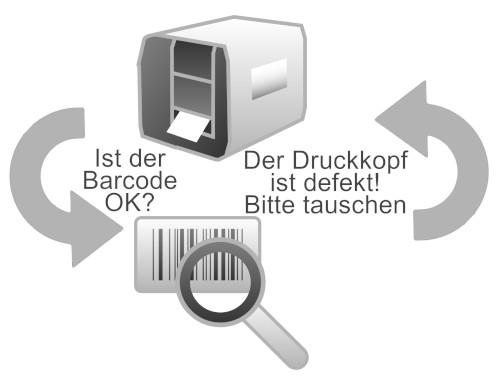 iot-etikettendruck